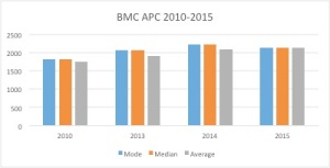 BMC20102015