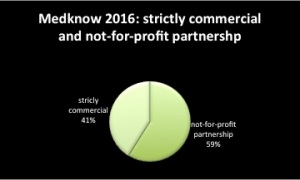 medknow-partnerships