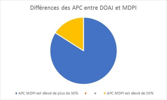 MDPI | Sustaining the Knowledge Commons / Soutenir les savoirs communs