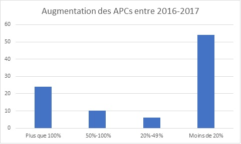 MDPI   Sustaining the Knowledge Commons / Soutenir les savoirs communs
