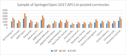 Sample of Springer Open 2017