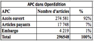 APC openEdition